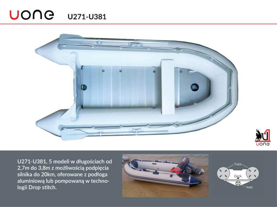 Konstrukcja pontonu marki Uone